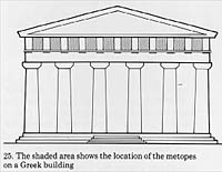 METOPE Refers To The Area In Entablature Of Doric Order Architecture Between Triglyphs Stone Panel With Three Vertical Ridges
