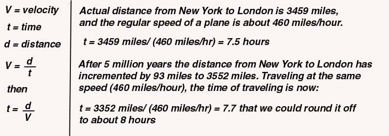 miles a km